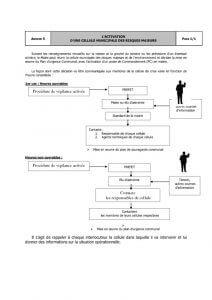 thumbnail of 15-Annexe-5-constitution-1municipale-cellule