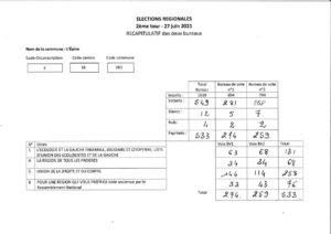 thumbnail of Résultat élections régionales 2ème tour